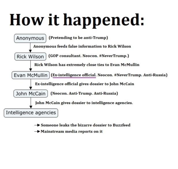 anon-infographic