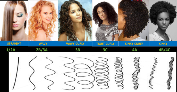 CURL-PATTERNS-2